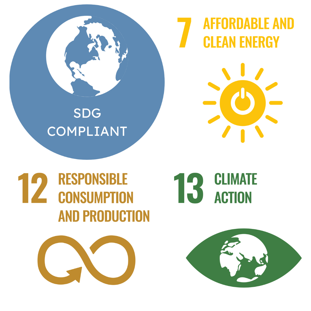 SDG Compliant: Climate Action, Responsible Consumption, Affordable and Clean Energy