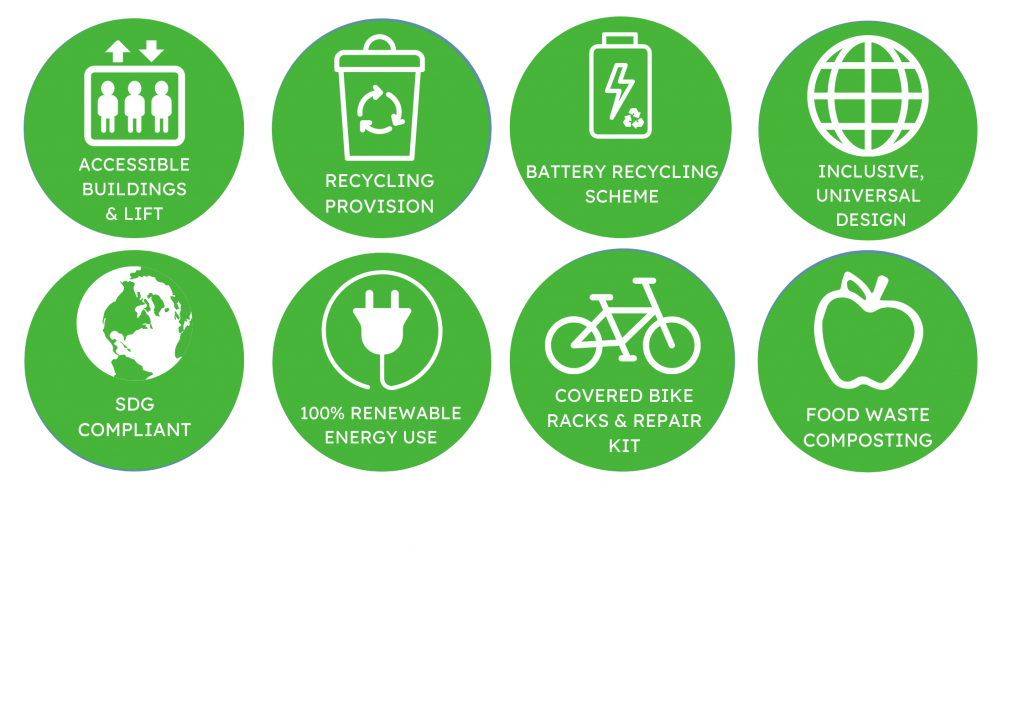 Infographics - How Are Our Offices Sustainable? 1. Accessible Buildings and Life, 2. Recycling Provision, 3. Battery Recyling Scheme, 4. Inclusive, Universal Design, 5. SDG Compliant, 6. 100 per cent Renewable Energy Use, 7. Covered Bike Racks and Repair Kit, 8. Food Waste Composting