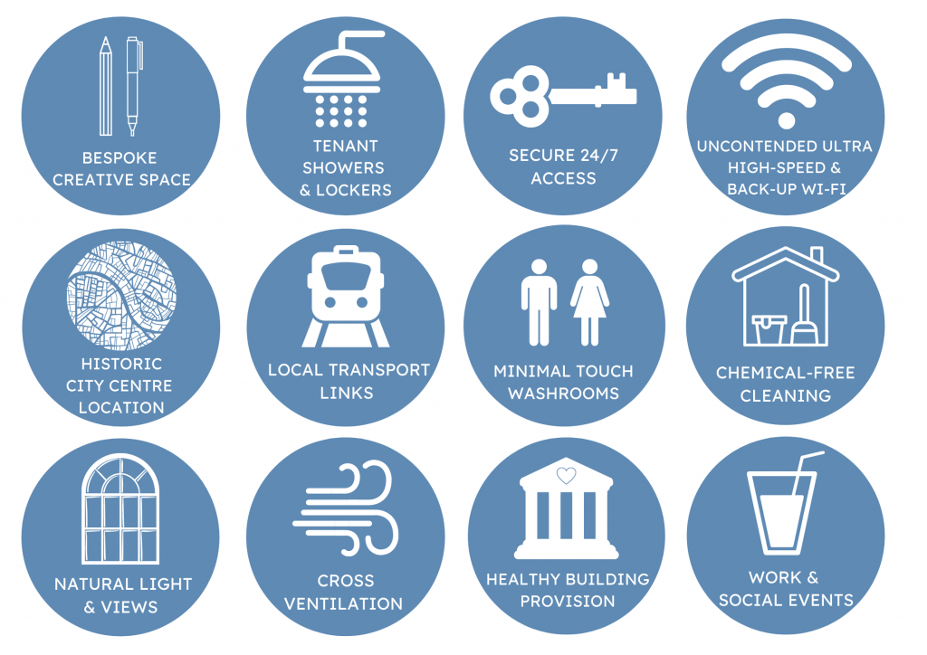 Infographics - What Do Our Offices Offer You? 1. Bespoke Creative Space, 2. Tenant Showers & Lockers, 3. Secure 24/7 Access, 4. Uncontended Ultra High-Speec & Back-Up Wi-Fi, 5. Historic City Centre Location, 6. Local Transport Links, 7. Minimal Touch Washrooms, 8. Chemical-Free Cleaning, 9. Natural Light & Views, 10. Cross Ventilation, 11. Healthy Building Provision, 12. Work & Social Events